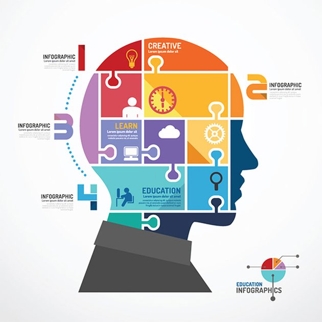 Infographic Template Head Jigsaw Banner