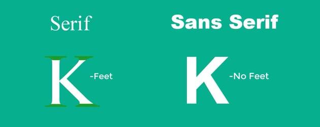 Serif Vs Sans Serif Typefaces