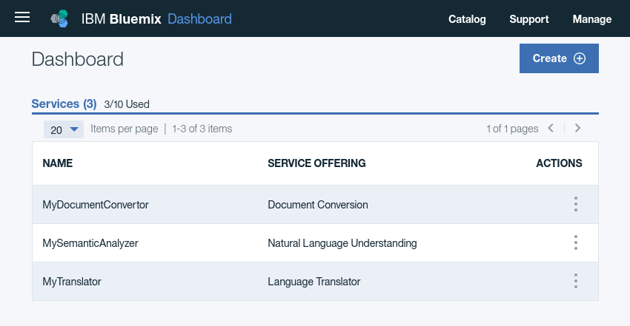 Three active services in the dashboard
