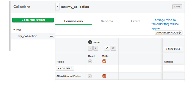 Collections permissions page