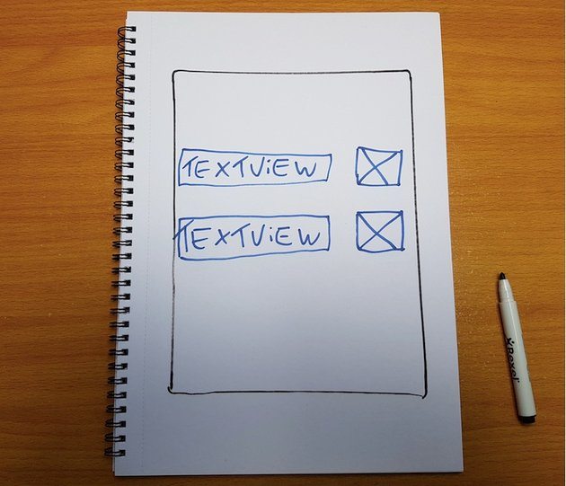 A first draft paper wireframe of the checklist screen