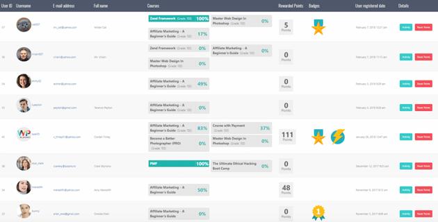 Ultimate Learning Pro Best Membership Plugin WordPress