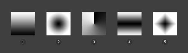 Different types of gradients