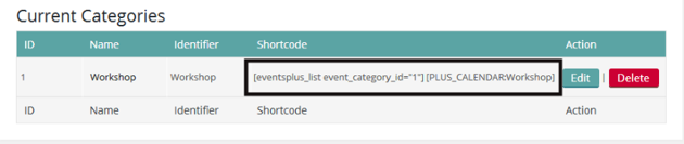 Categories Shortcodes