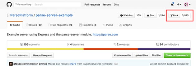 Fork official Parse Server example repo