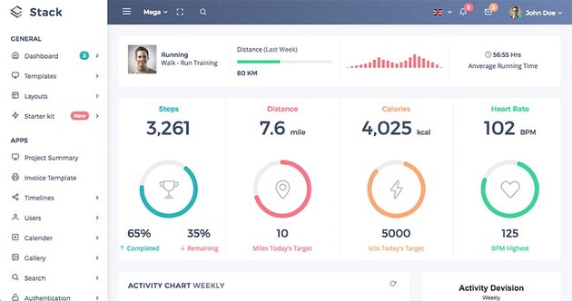 Stack Admin Template and Starter Kit