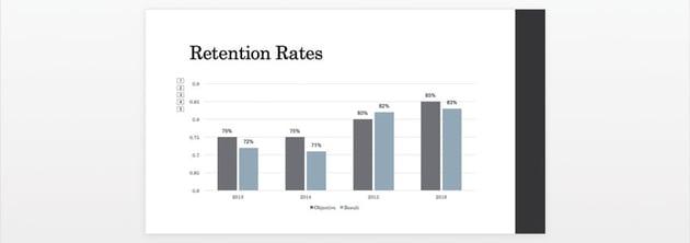 PowerPoint data slide example