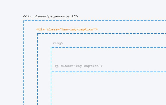 Image HTML Class Added