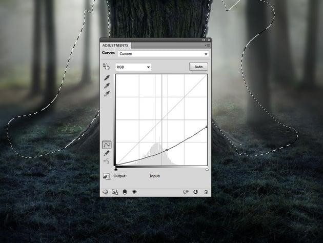 tree curves