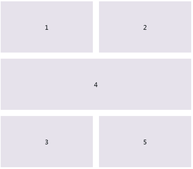The desired columns order layout on small and medium screens