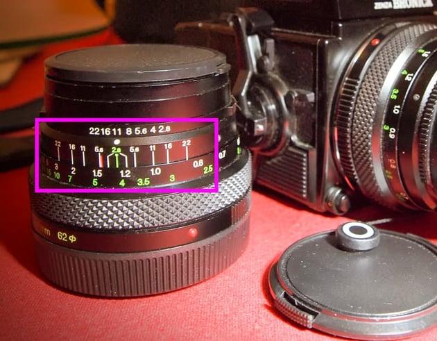 hyperfocal markings