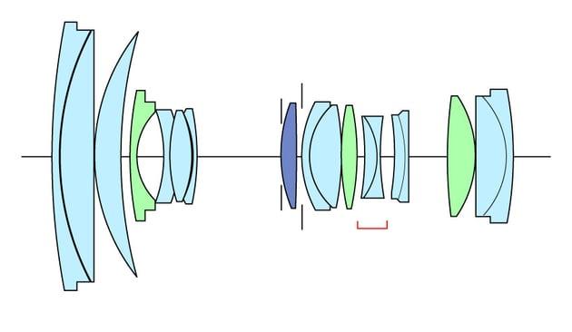 canon 24-105 optics