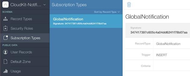 Subscription Type