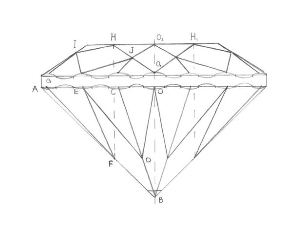 Completing the pattern of facets