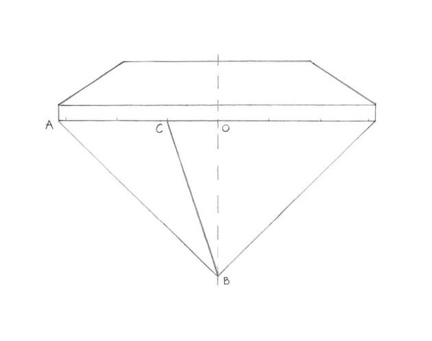 Adding a diagonal line