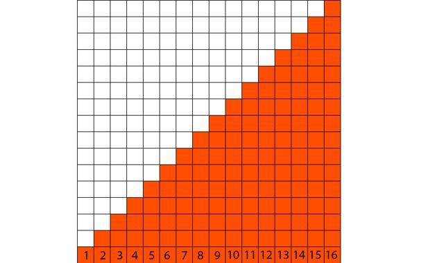 Slopes Data