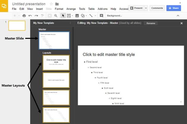 Google Slides Master Slide and Master Layouts