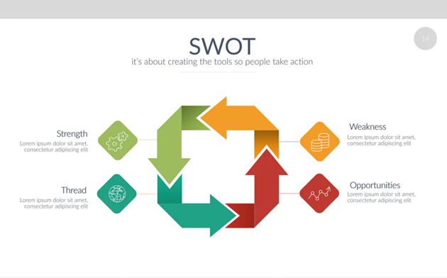 Infographic Presentation Idea