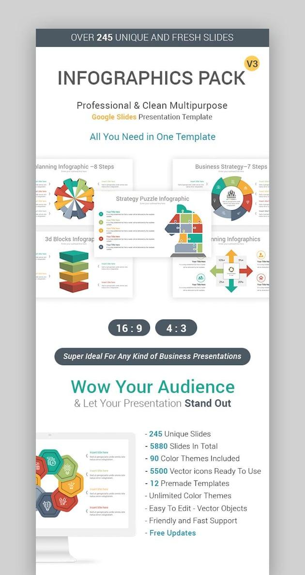 Infographics Google Slides Template