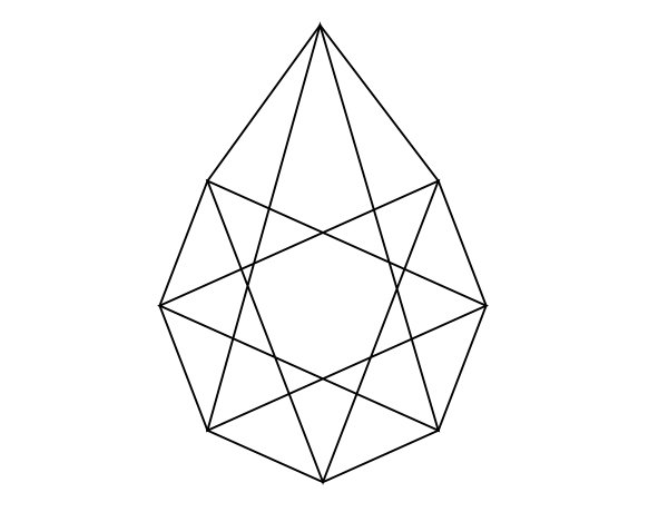 create a copy of the gem base