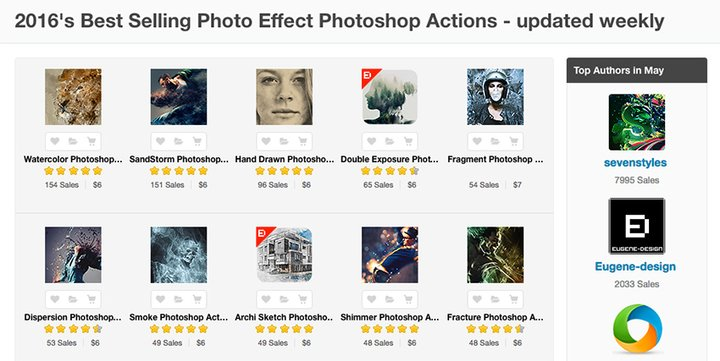 Hand Drawn PSD Photo Effect Action