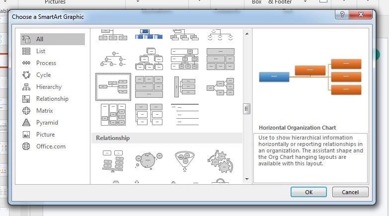Horizontal Organization Chart in PowerPoint