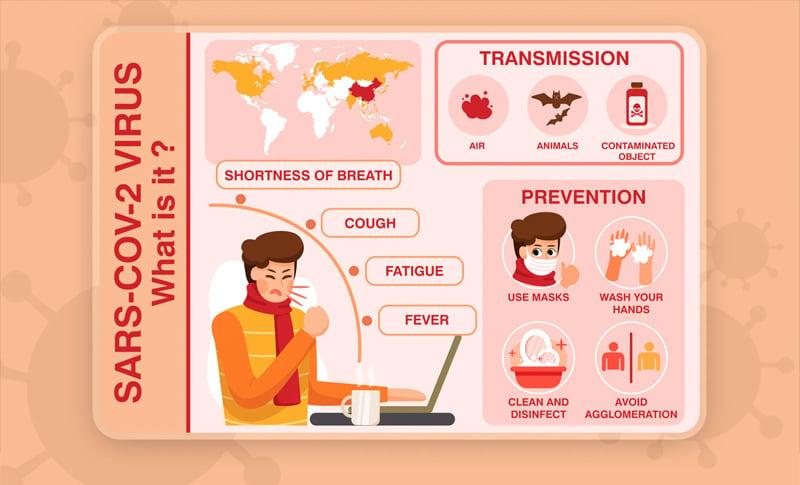 Infographics example