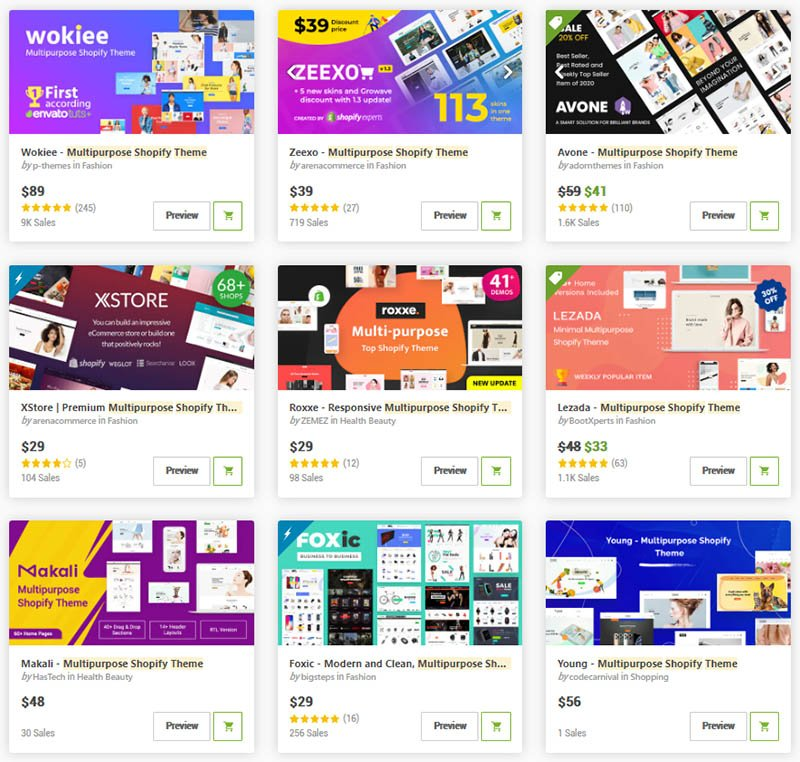 Multipurpose Shopify Themes on ThemeForest