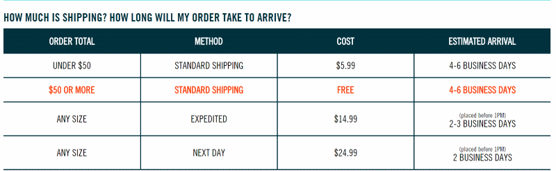 Example of free shipping on orders over 50