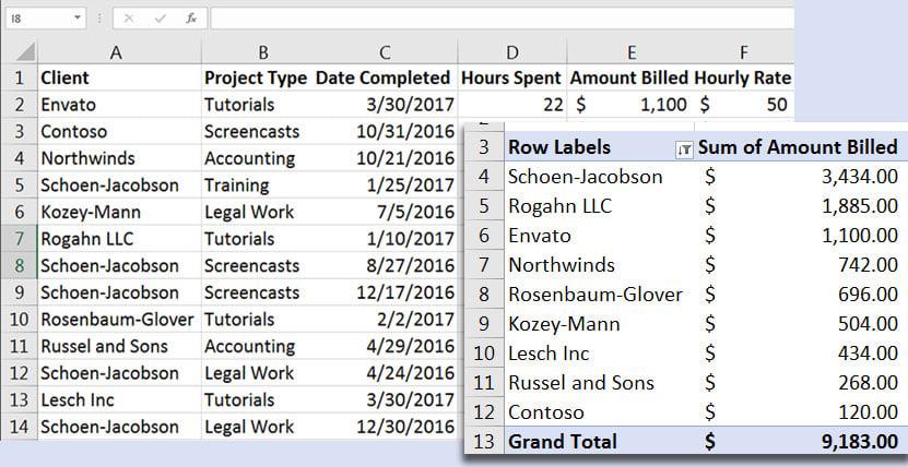 Excel PivotTable Example
