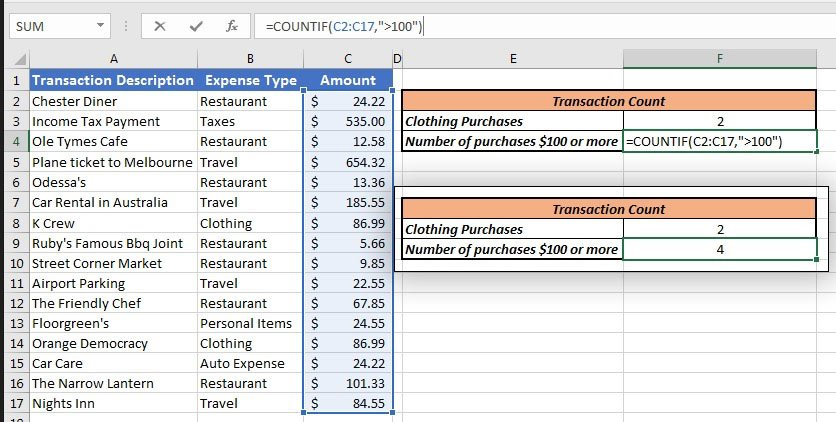 COUNTIF Transactions on Value