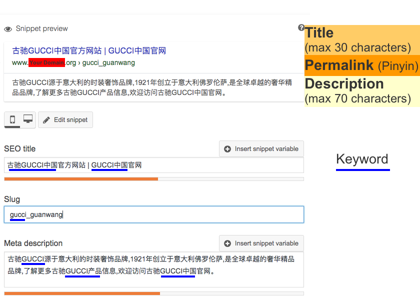 Snippet Preview of Chinese SEO Page Description Using Yoast for WordPress