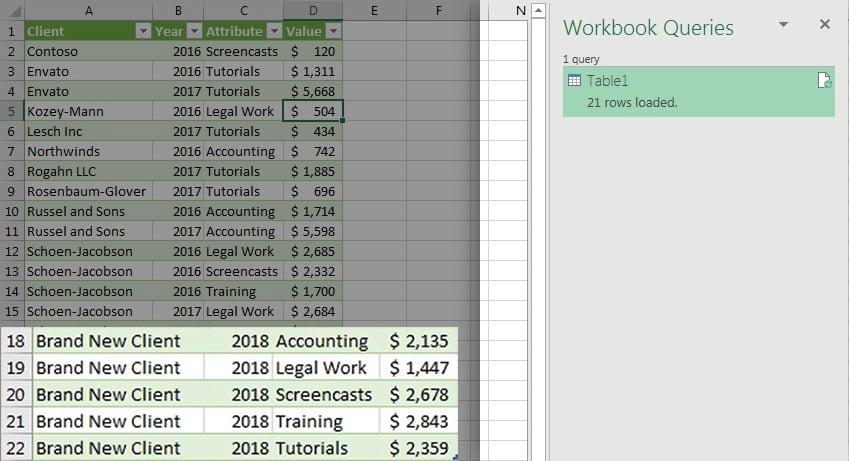 Updated data in Excel spreadsheet