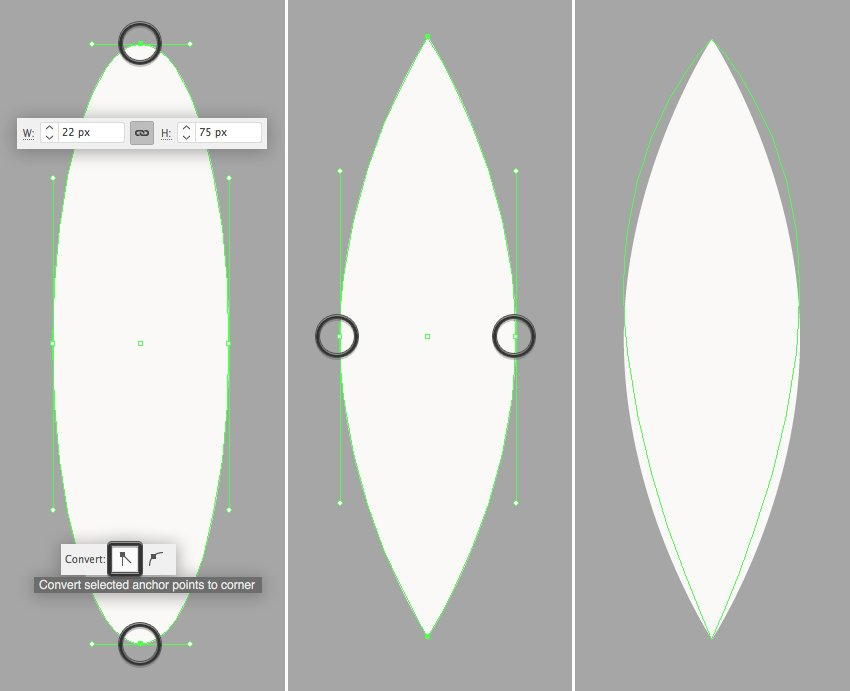 make an ear from the ellipse 1