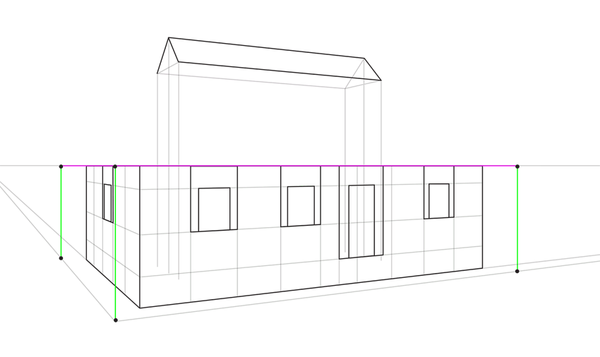 perspective how to place the roof correctly