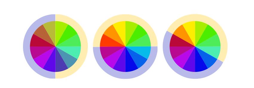 color temperature myth