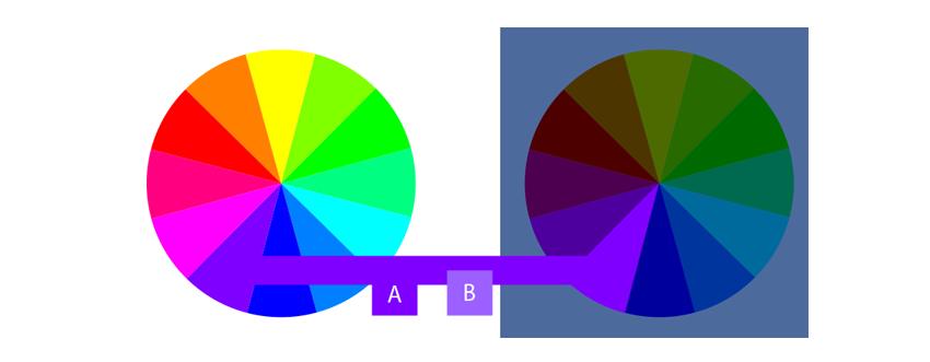 color illusion explained