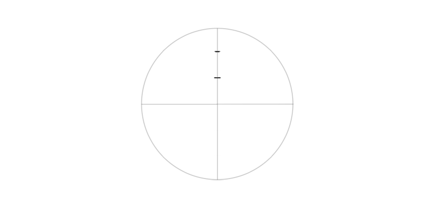 divide radius into thirds