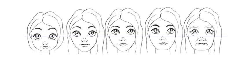 cartoon aging