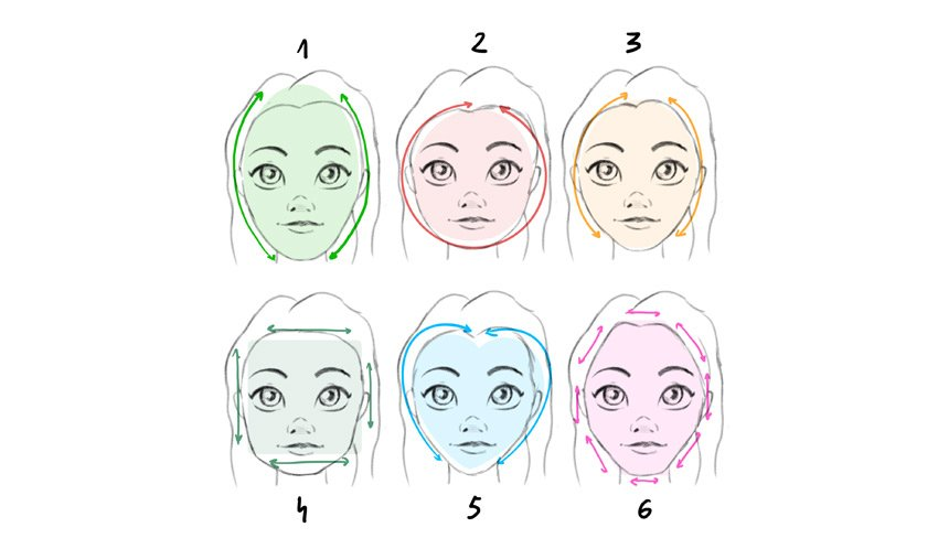 female face shape types