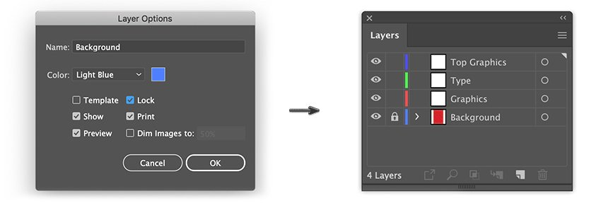 open layers panel set layer options lock and create new layer graphics type top graphics