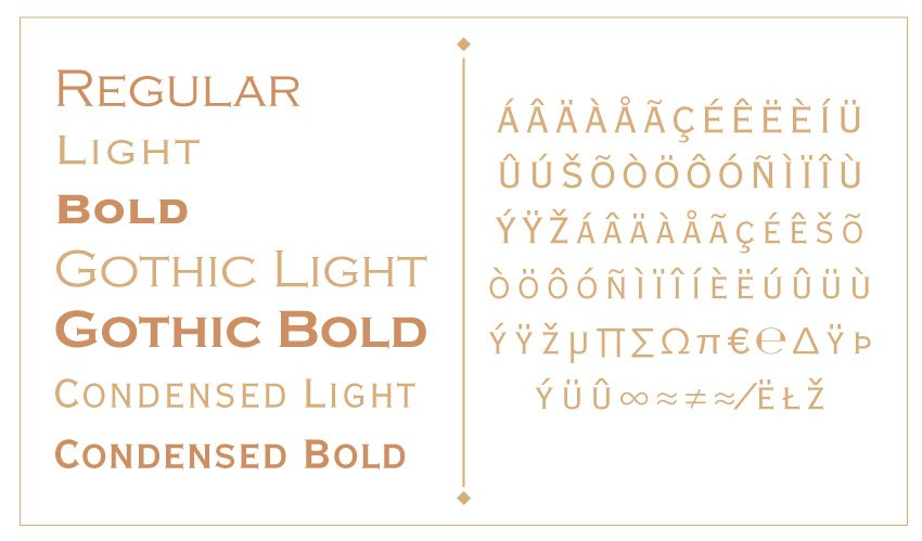 copperplate gothic light regular bold condensed font styles and weights and multilanguage support