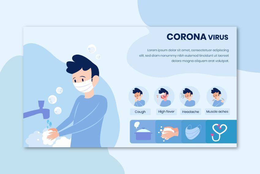 coronavirus infographic