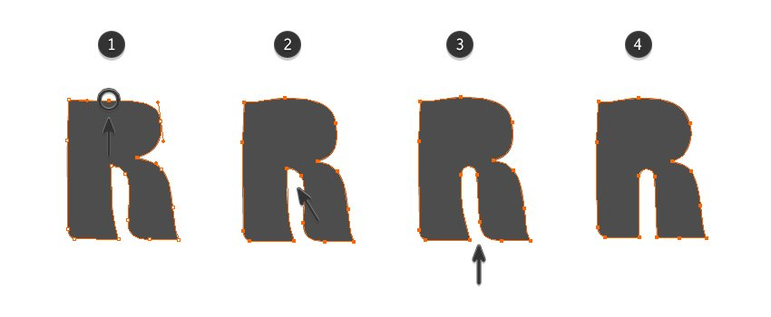 how to manipulate the letter R