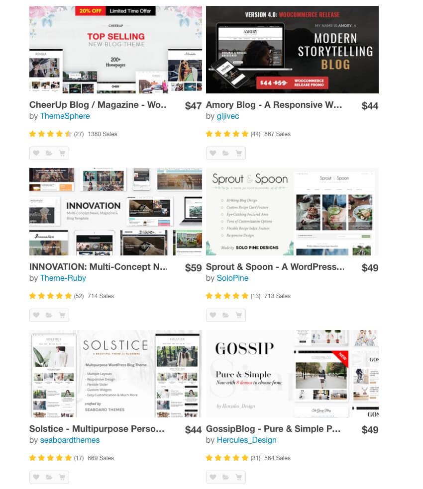 Best personal blog WordPress themes
