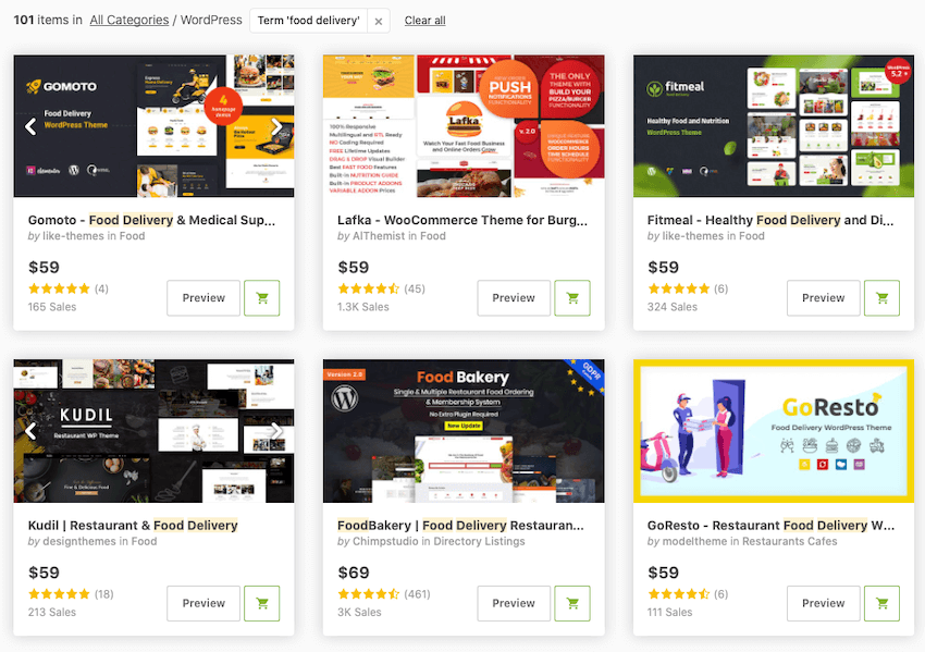 food delivery WordPress themes on ThemeForest