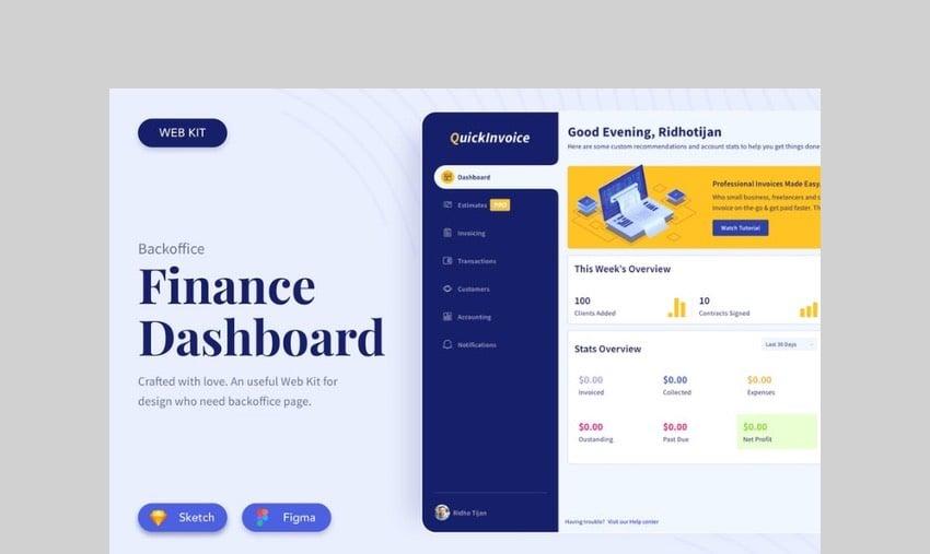 Finance Dashboard UI Kit by burdurstudio