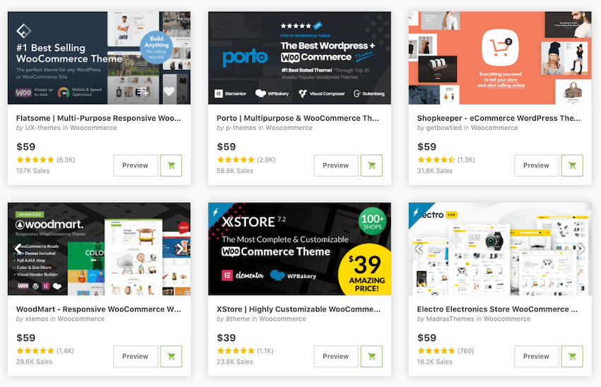WordPress themes for WooCommerce Subscriptions