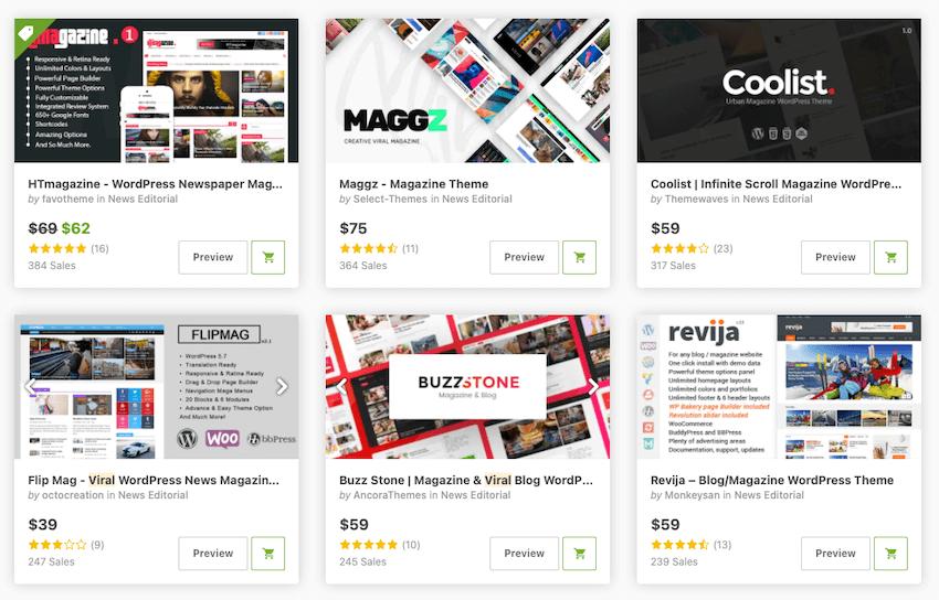 viral content WordPress themes on ThemeForest