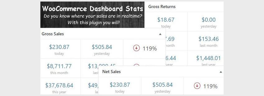 WooCommerce Dashboard Stats